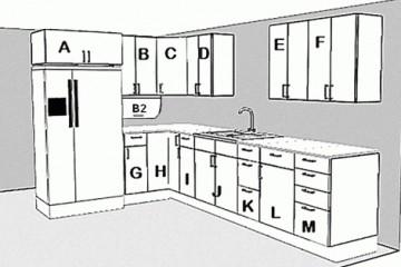 Khi mua tủ bếp gỗ cần cân nhắc điều gì