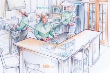 Khu vực tam giác làm việc hiệu quả trong nhà bếp